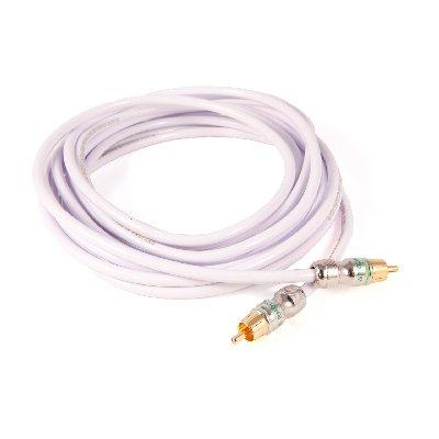 rhythm sub cable